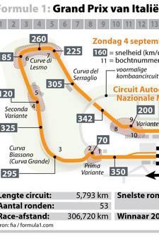 Monza blijft behouden voor Formule 1