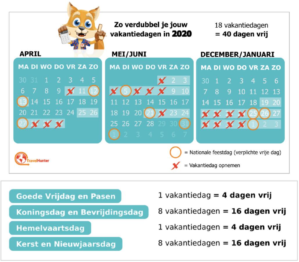 Kalender voor mensen die rekening moeten houden met de schoolvakanties