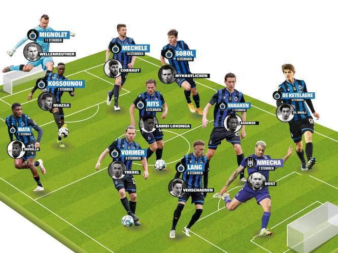 """10 van Club... en slechts één van Anderlecht in onze ideale elf: """"En toch heeft Anderlecht een kans"""""""