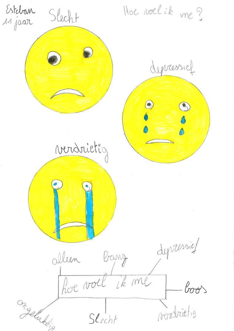 Kindertekeningen over corona Esteban, 11 jaar. Beeld Humo