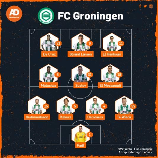 De vermoedelijke opstelling van FC Groningen tegen VVV.