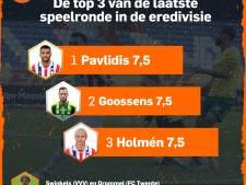 Doelpuntenmakers Goossens en Pavlidis in de spotlights, lage cijfers spelers VVV