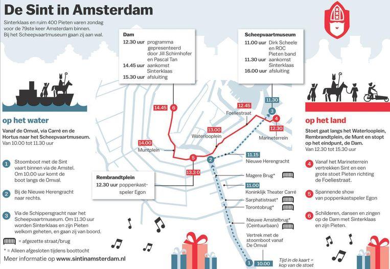 Overzicht van de route van Sinterklaas in Amsterdam Beeld Laura van der Bij/Sintinamsterdam.nl