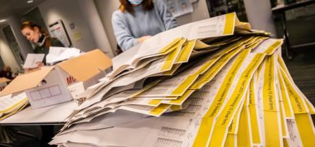 Proef met elektronisch telbaar stembiljet bij gemeenteraadsverkiezingen