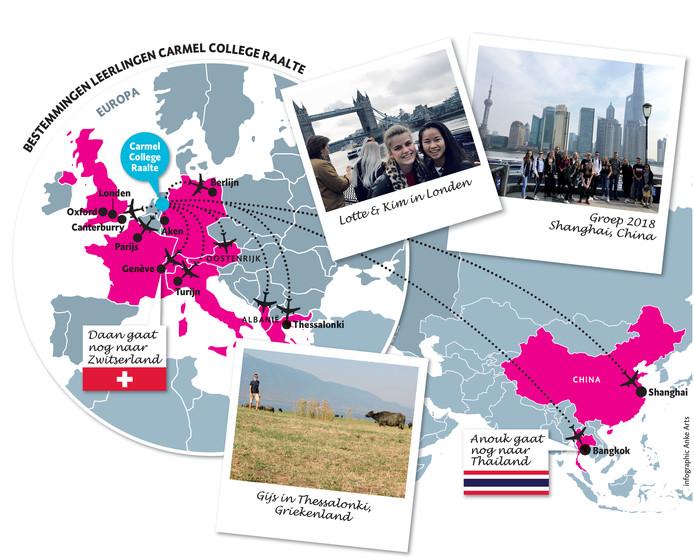 De reisbestemmingen variëren van China tot Zwitserland en van Engeland tot Thailand.