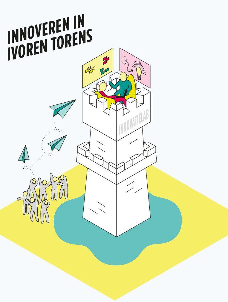 null Beeld Volkskrant Infographics/ Lisa Schweizer