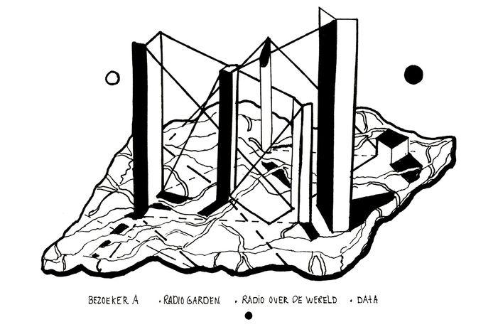 Julia Berg heeft mensen gevraagd een ontwerp te beschrijven en naar aanleiding van hun beschrijving heeft ze de objecten getekend. Radio Garden, Radio over de Wereld, Data