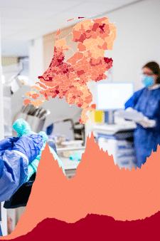 Coronacijfers op de kaart en in grafieken: waar zijn veel besmettingen?