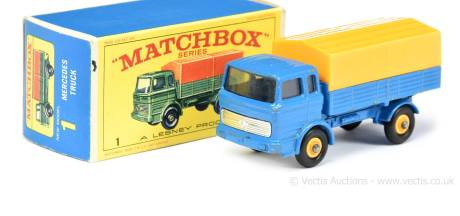 Recordprijzen voor oude speelgoedautootjes: snel op zolder kijken