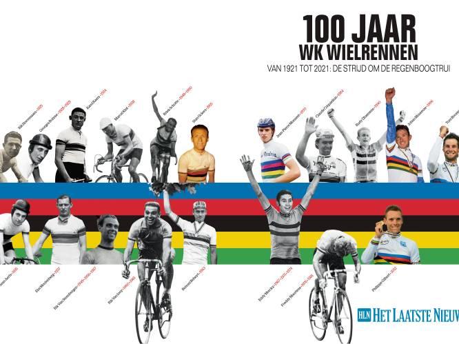 Alle krantenpagina's over het WK wielrennen gebundeld in uniek boek: 100 jaar strijd om de regenboogtrui, ontelbare straffe verhalen
