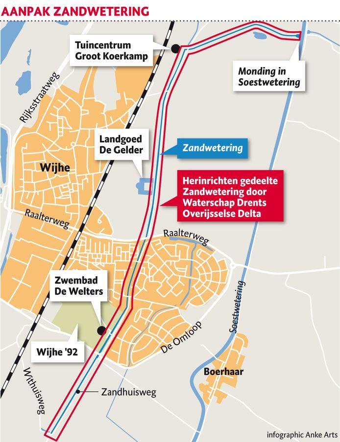 Zo moet de herinrichting van de Zandwetering bij Wijhe door het Waterschap Drents Overijsselse Delta vorm krijgen.