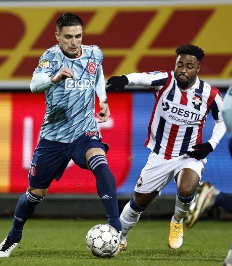 Samenvatting | Willem II - Ajax