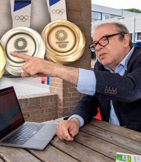 Wiskundedocent Pieter (63) uit Dedemsvaart berekent medaillespiegel van Tokio: 'Geef deze sporters maar gelijk goud'