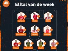 AZ en Vitesse zetten de toon in Elftal van de Week