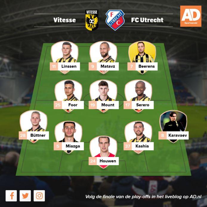 Dit zijn de vermoedelijke elf van Vitesse tegen FC Utrecht.