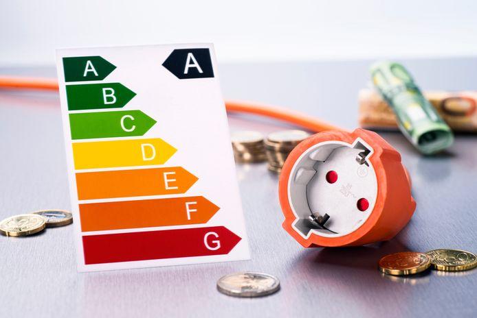 De kans dat uw energiecontract bij uw huidige leverancier het voordeligste is, is klein.