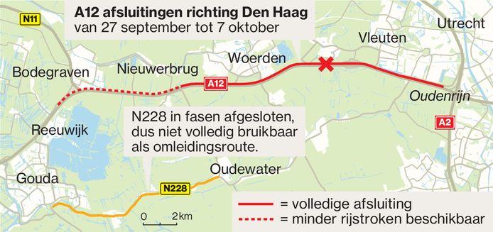 Hier krijgt het verkeer mee te maken: A12 volledig dicht tussen knooppunt Oudenrijn bij Utrecht tot aan Nieuwerbrug, en minder rijstroken op het aansluitende deel tot Reeuwijk.