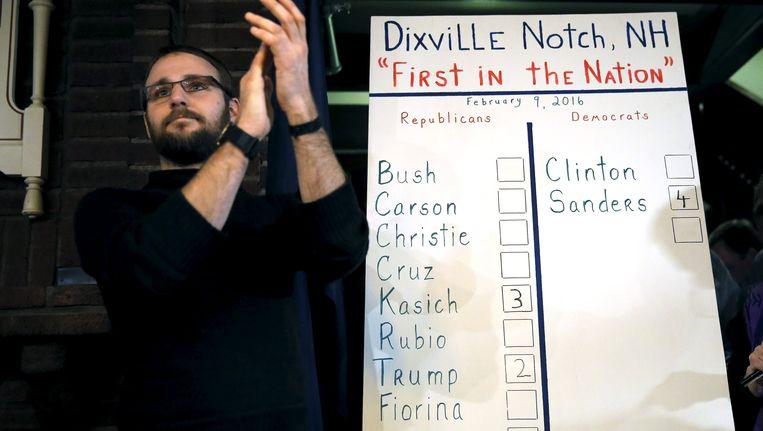 Ook bij de voorverkiezingen in februari van dit jaar mochten de negen stemgerechtigden in Dixville Notch als eersten naar de stembus. Het resultaat wordt al na enkele minuten op een kartonnen bord geschreven.