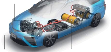 'Waterstofauto blijft duurder en minder duurzaam dan elektrische variant'