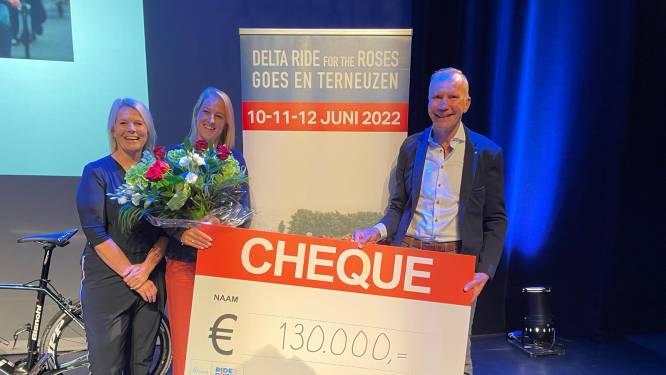 Delta Individual Ride levert 130.000 euro op