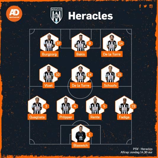 Vermoedelijke opstelling van Heracles tegen PSV.