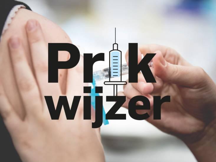 Prikwijzer: wanneer ben jij aan de beurt en welk vaccin krijg je?