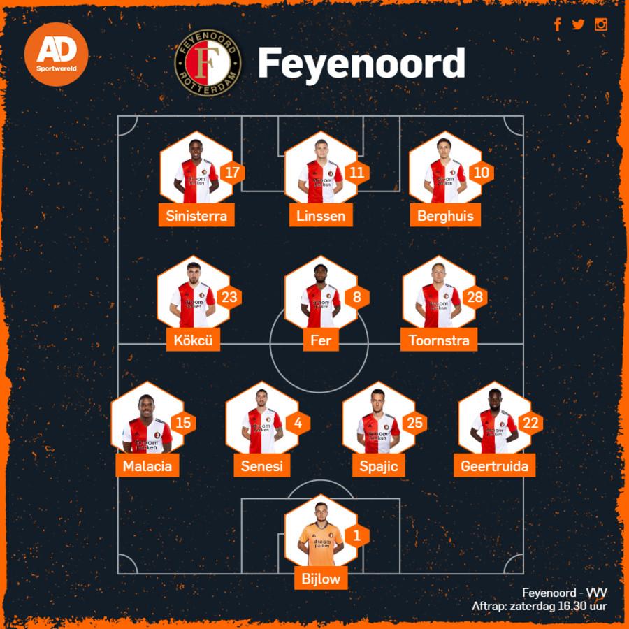 Opstelling Feyenoord