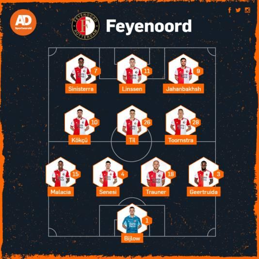 Vermoedelijke opstelling Feyenoord tegen NEC.