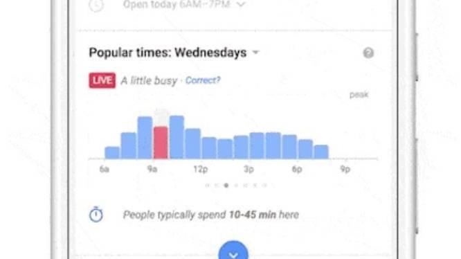 Nieuw: Google zegt je hoe druk het is in café of winkel