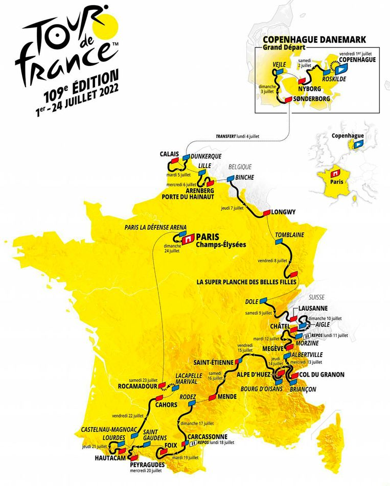 Het parcours van de Tour de France 2022 voor mannen.  Beeld AP