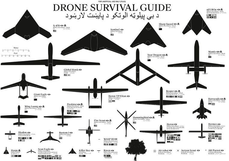 Artefact Drones project Beeld Untold Stories