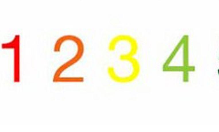 Kun jij de fout in dit plaatje in minder dan 5 seconden vinden?