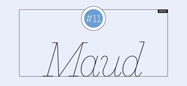 """Dagboek Maud 11: """"Ik vraag me sterk af of er niet te veel kapot is tussen ons"""""""