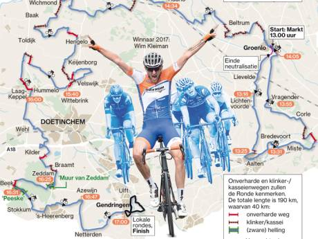 Ronde van de Achterhoek krijgt in 2019 Terborg als finishplaats