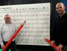 Enschedees raadslid roept college op solidair te zijn met mkb: tijdelijk minimuminkomen