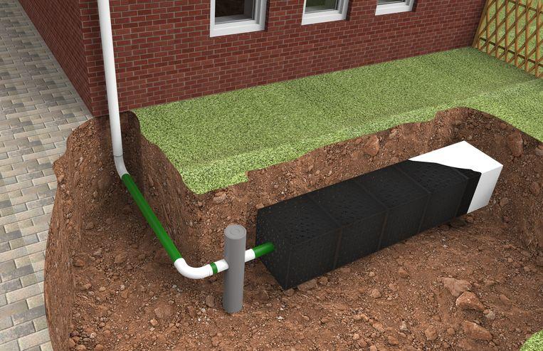 Een infiltratiesysteem is de meest geavanceerde optie om water op te slaan. De zandvangput filtert zand en aarde uit het water. Beeld