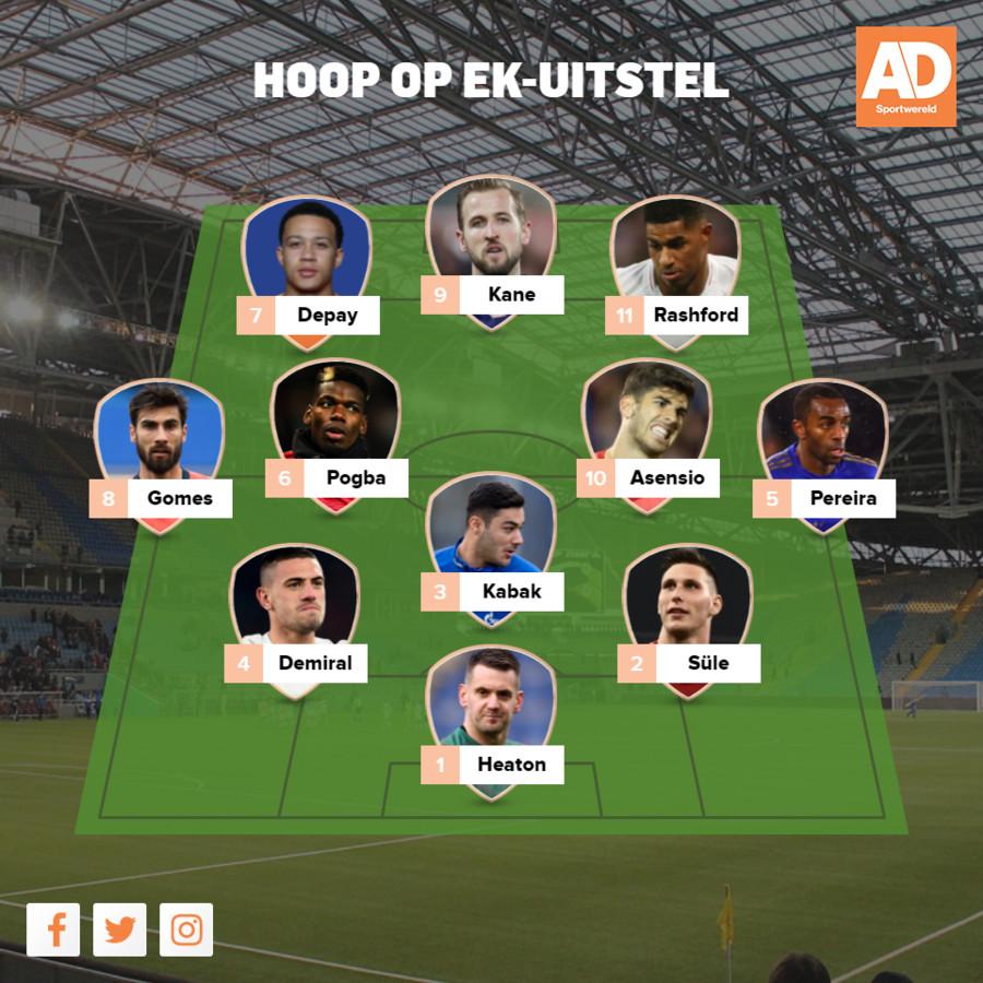 Het elftal aan spelers dat op EK-uitstel zal hopen.