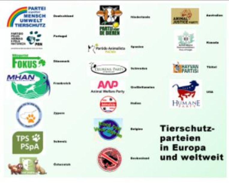 Wereldwijd zijn er achttien Dierenpartijen. Beeld