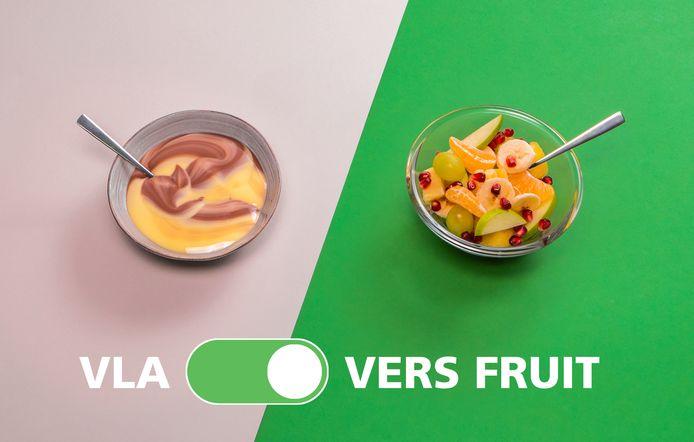 Neem je een kant-en-klaar zoet toetje met veel suiker of ga je voor lekker zoet fruit met veel vezels en vitamine C? Weer een hele goede Eetwissel. Fruit is vers en daar komt geen fabriek of verpakking bij kijken.
