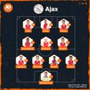 De vermoedelijke opstelling van Ajax in de bekerfinale.