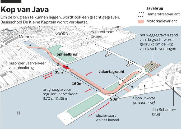 De Kop van Java Beeld Laura van der Bijl