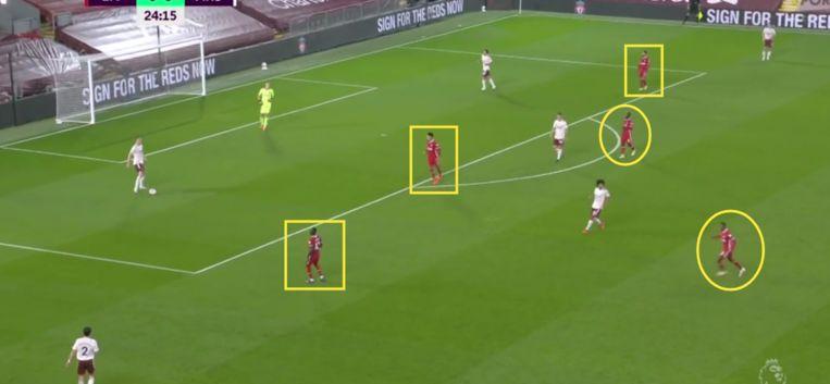 Arsenal nodigt het jagende Liverpool opzettelijk uit. Beeld Ziggo Voetbal