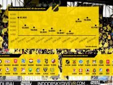 NAC verkoopt in de eerste divisie meer seizoenkaarten dan driekwart van de eredivisieclubs