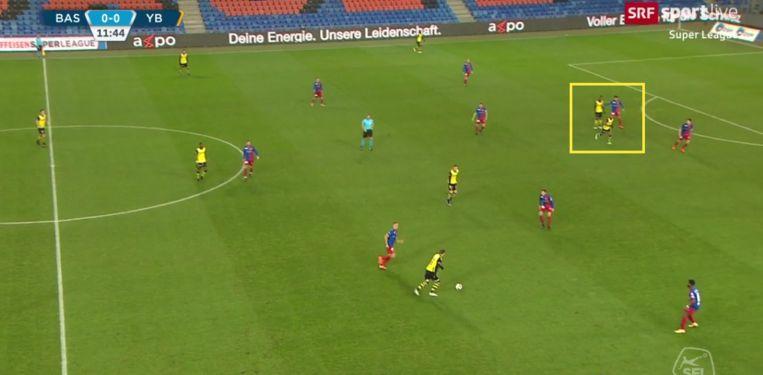 Nsame en Elia in een wedstrijd tegen Basel. Beeld screenshot