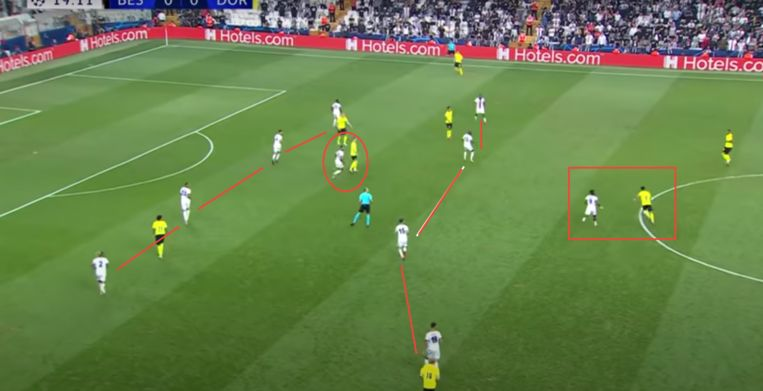 Het strijdplan van Besiktas tegen Dortmund. Beeld Screenshot Ziggo Sport