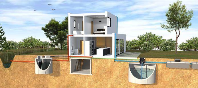 L'eau de pluie peut servir à toute sorte de tâches ménagères (toilettes, lave-linge…) et à l'arrosage du jardin.
