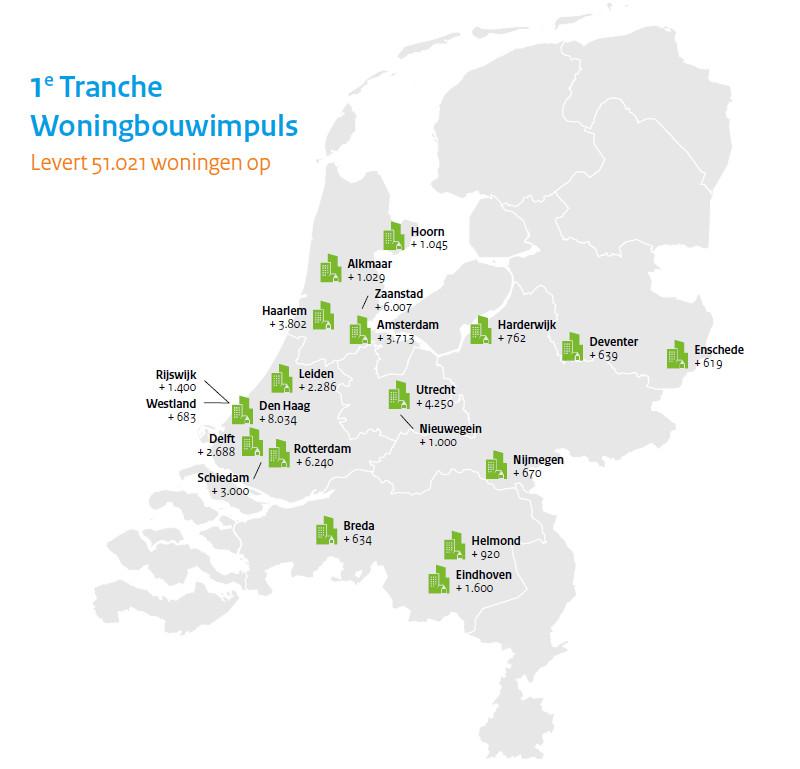 De verdeling van de eerste 290 miljoen euro over 25 nieuwbouwprojecten.