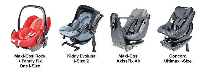 Wat Is Een Goede Kinderstoel.Dit Is Het Beste Kinderzitje Volgens De Consumentenbond Wonen Ad Nl