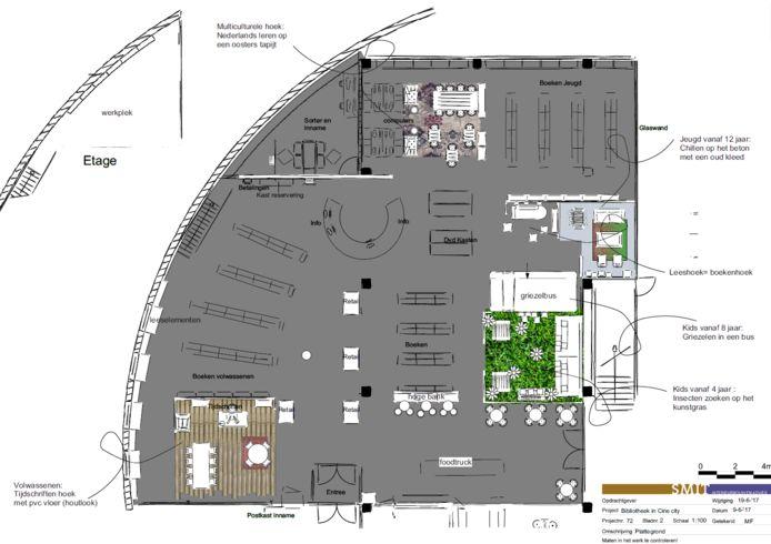 Plattegrond van de nieuwe bibliotheek