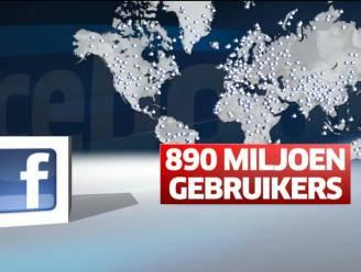 Advertenties stuwen omzet Facebook